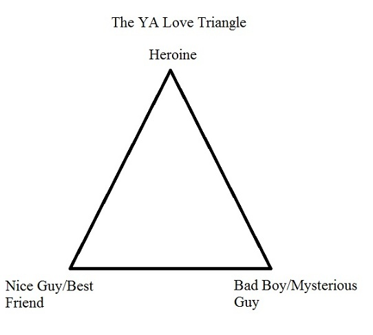 the relationship triangle book
