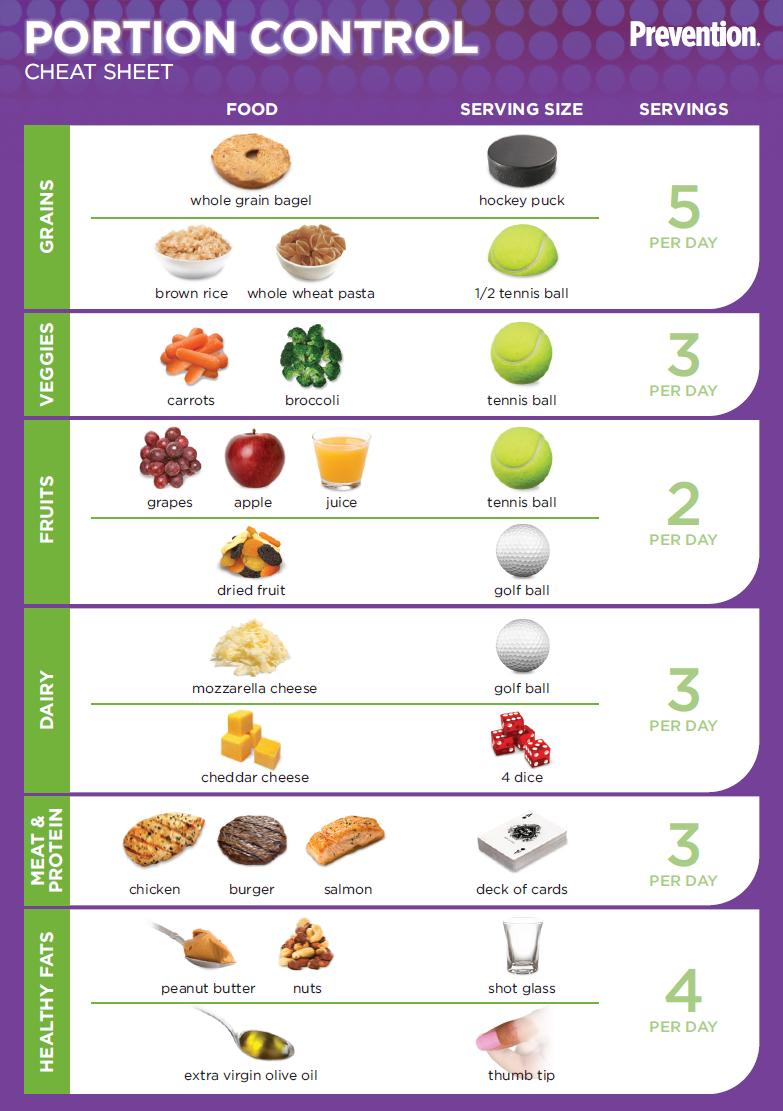 Adieha's Weight Loss Journey: Portion Control Pop Quiz ...
