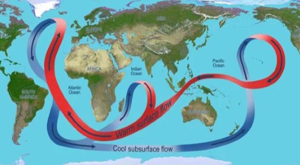 Pengertian Arus Laut, Jenis-Jenis dan Penyebab Terjadinya Arus Laut Terlengkap