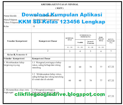 Download Kumpulan Aplikasi KKM SD Kelas 123456 Lengkap