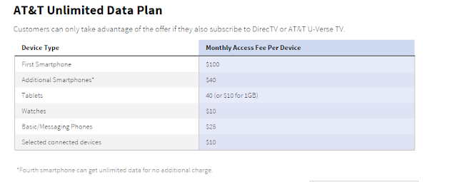 AT&T brings back unlimited data plans, if you also have DirecTV or U-Verse, AT&T brings back unlimited wireless data plans, but only for TV subscribers