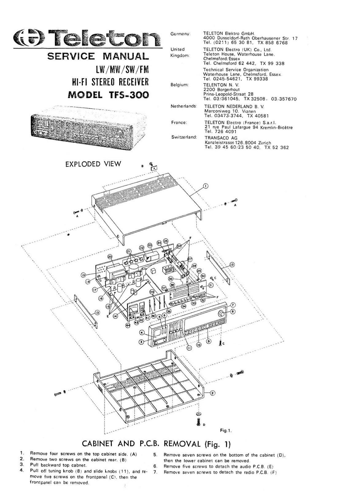 Infrequent Sound [sex.tex] technology: Teleton TFS 300