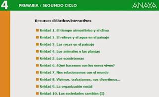 http://www.joaquincarrion.com/Recursosdidacticos/CUARTO/datos/04_Cmedio/Programa/02recursos.htm