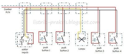 Cara instalasi listrik saklar impuls listrik praktis blogs wiring diagram saklar impuls ccuart Choice Image