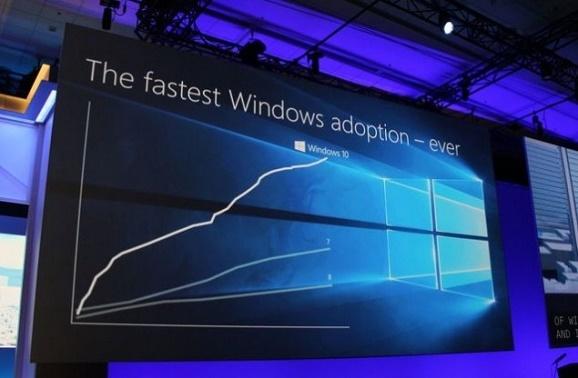Sampai Hari Ini, System operasi Windows 10 Sudah Dipakai lebih dari 270 Juta Piranti