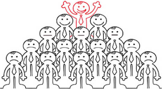 Menempah Kejayaan Dalam Bisnes MLM Di Malaysia