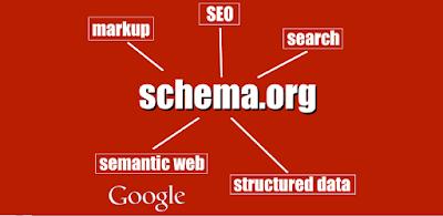 Tìm hiểu về dữ liệu có cấu trúc trong blogger