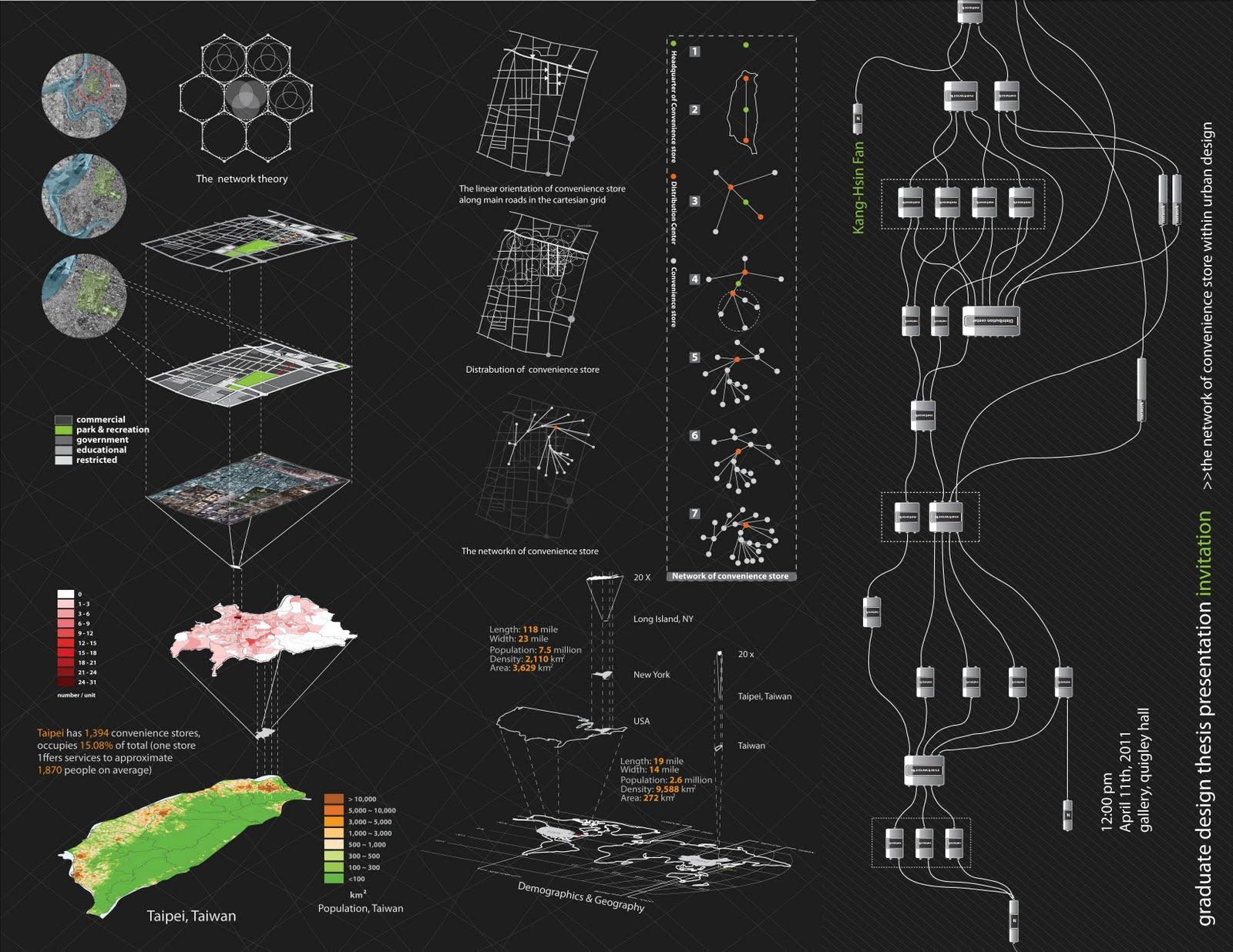 Dissertation network design
