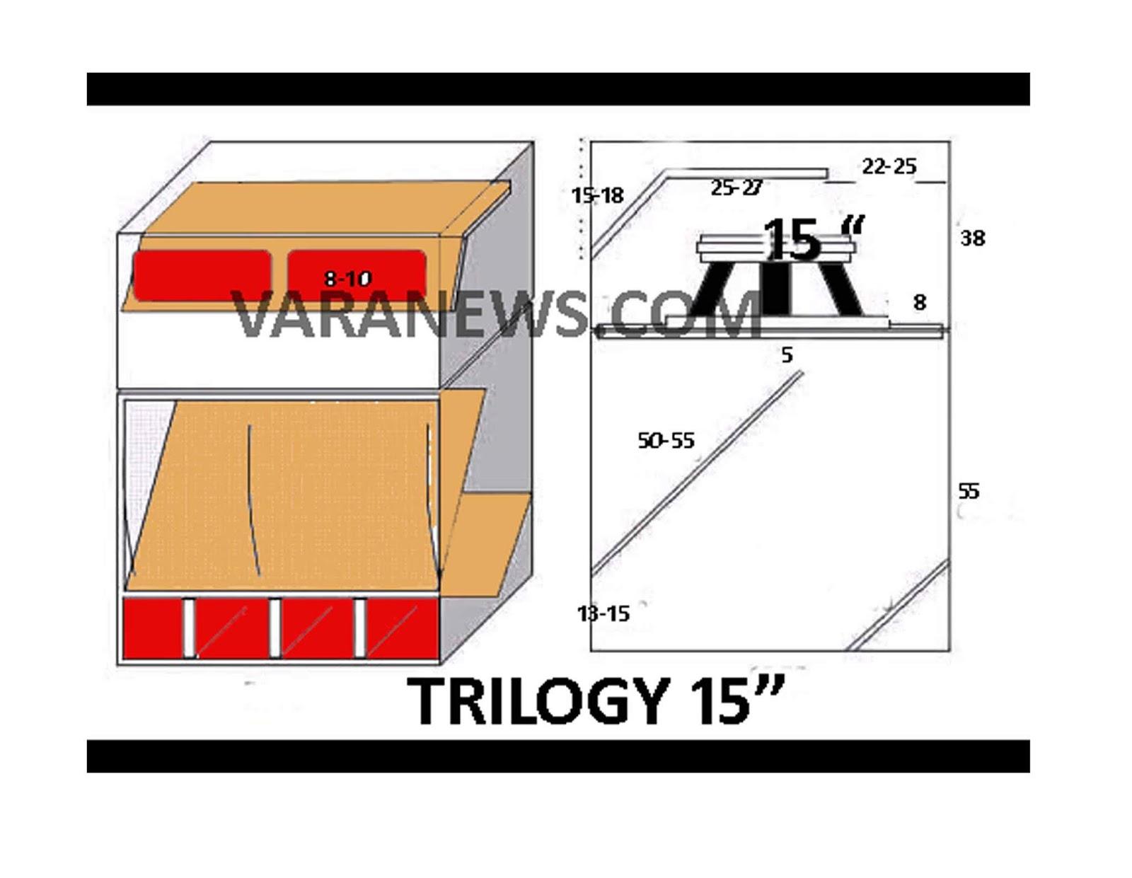 Skema Box CBS Trilogy 15 Inch