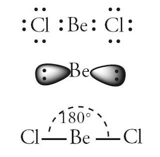 Bentuk molekul BCl2 berupa linear