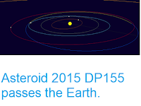 http://sciencythoughts.blogspot.com/2018/06/asteroid-2015-dp155-passes-earth.html