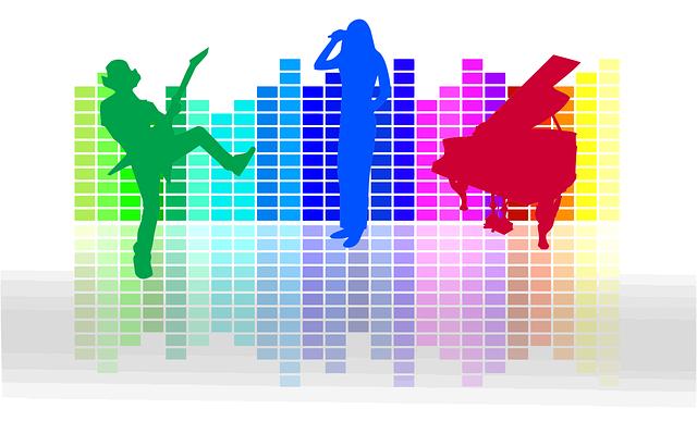 Animasi gambar grup band musik