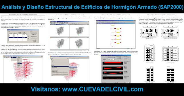 Análisis y diseño estructural de edificios de hormigón armado usando SAP2000