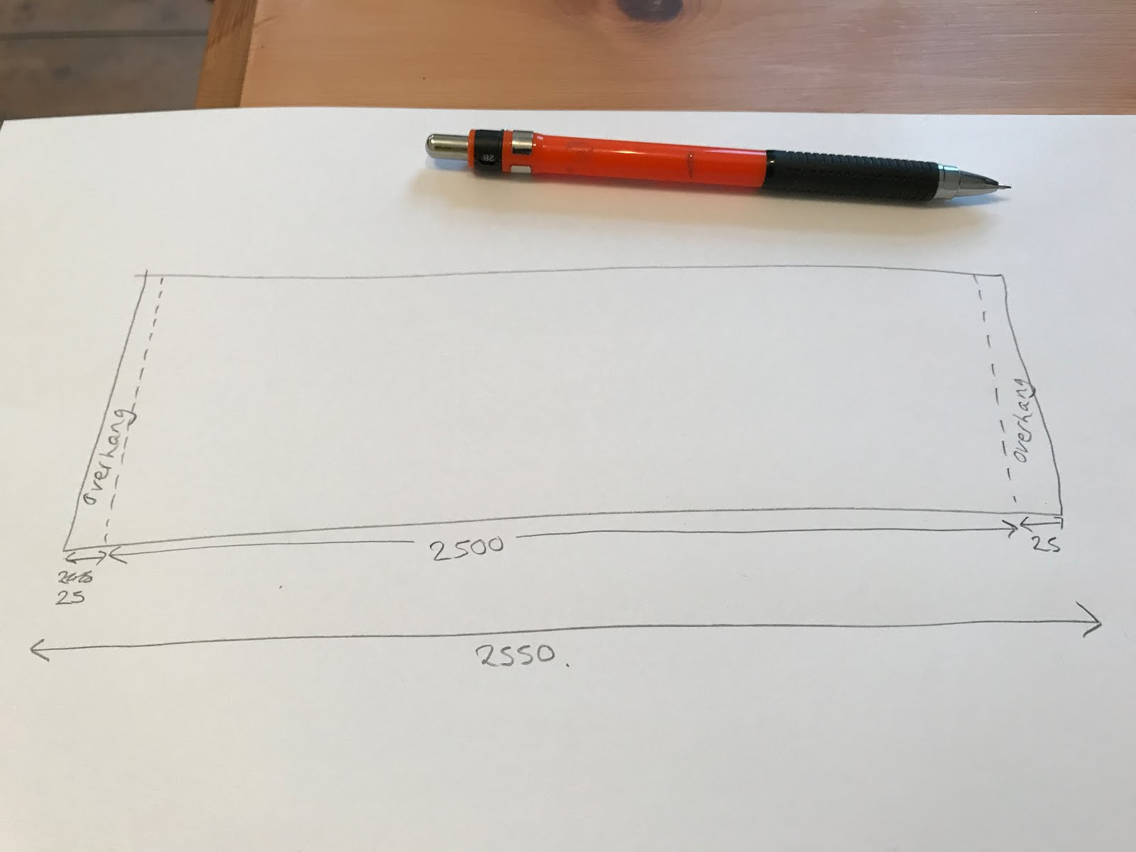 how to template a worktop