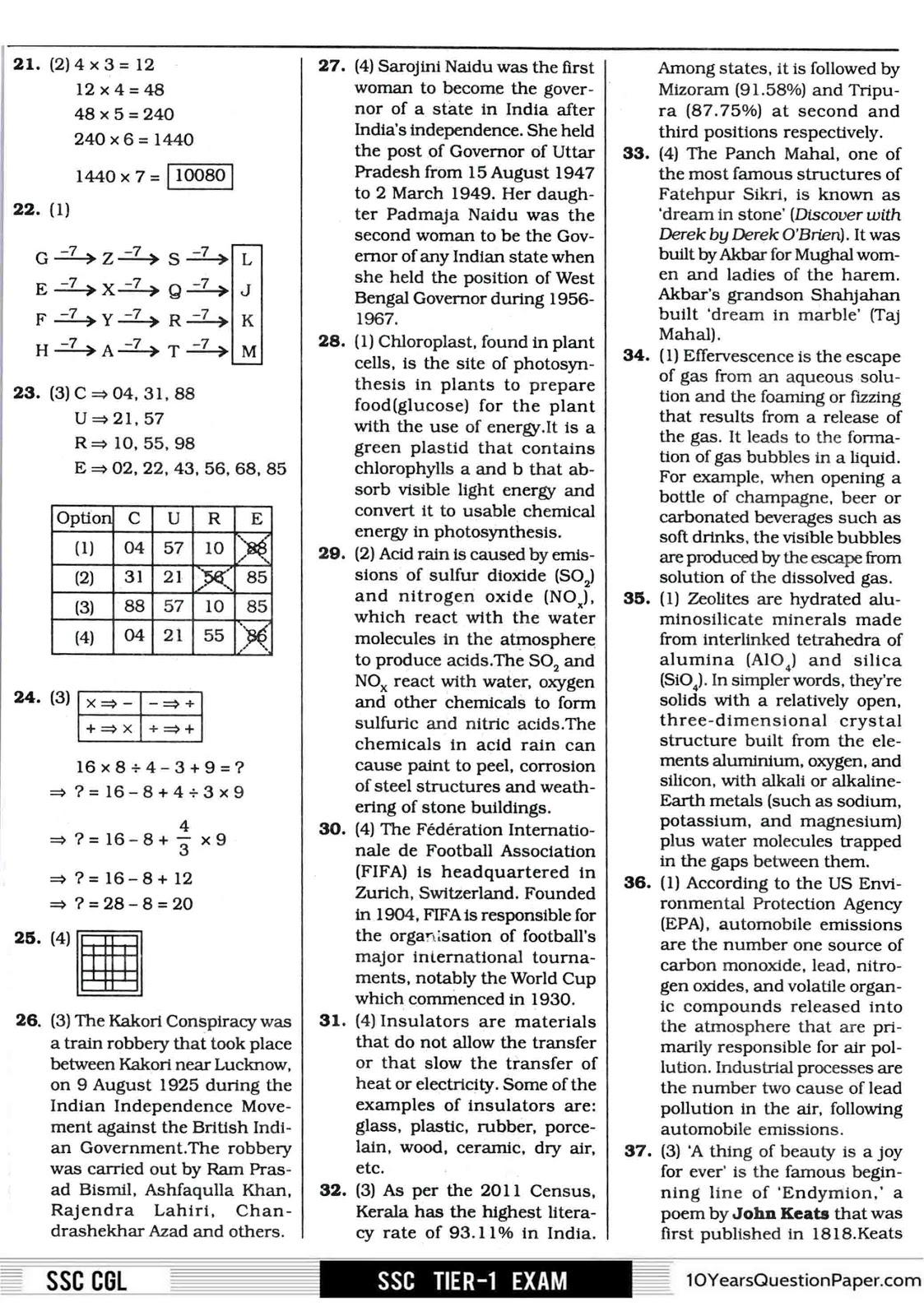 SSC 2016 CGL Question Paper