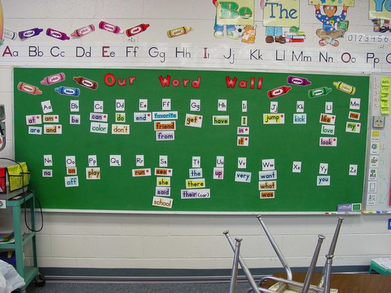 A Teacher S Idea The Importance Of Word Walls