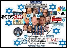 Risultati immagini per Talmudisti sionisti