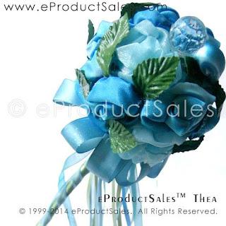 eProductSales Thea