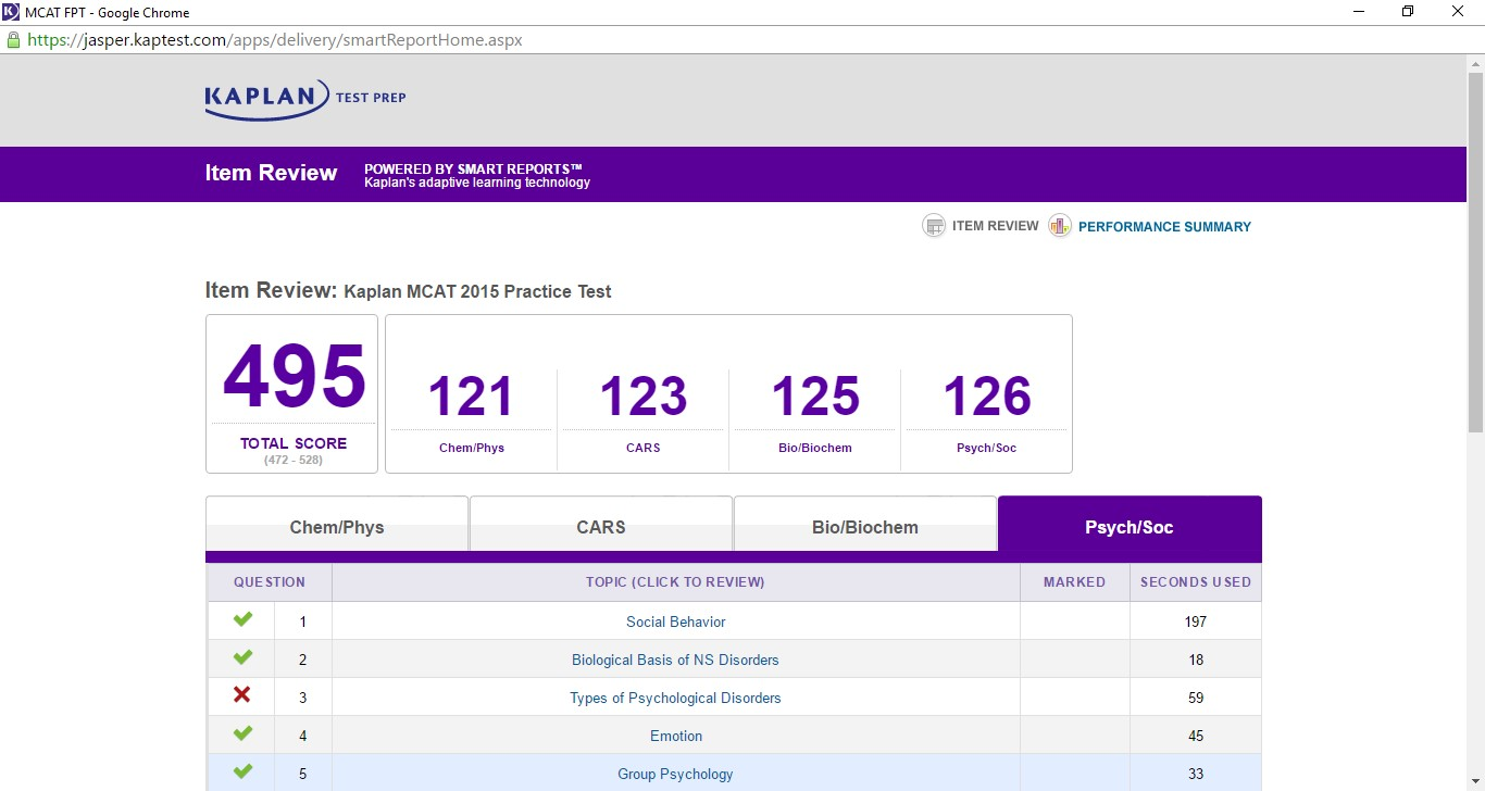 Uworld 3 Month Trial Mcat