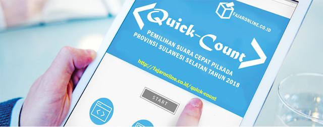 Ini Link Quick Count Pilkada Sulsel