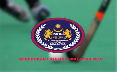 Kedudukan Liga Hoki Malaysia (LHM) 2019