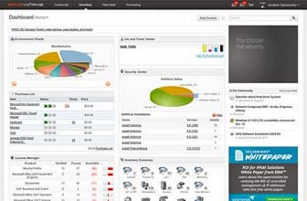 Gambar Software Monitoring Network Spiceworks