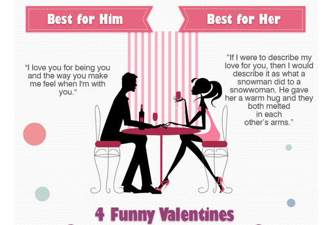 The Best Valentines Card Verses Infographic  Visualistan