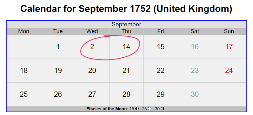 september 1752