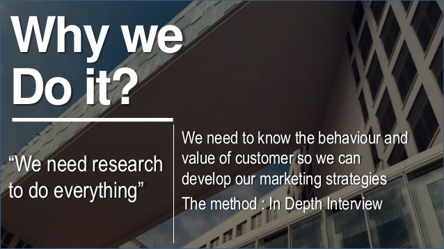 Why do we need market research?