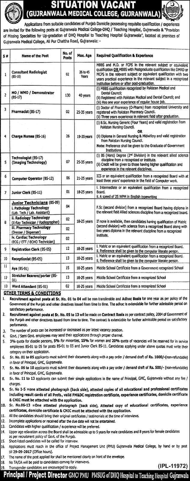 Jobs In Gujranwala Medical College Sept 2017