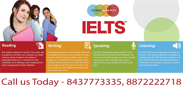 IELTS Coaching Centre in Chandigarh