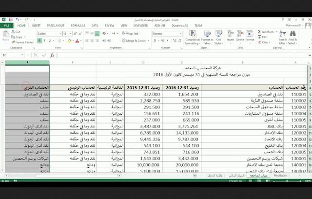 القوائم المالية , القوائم المالية لشركة المراعي تداول , اعداد قوائم ماليه