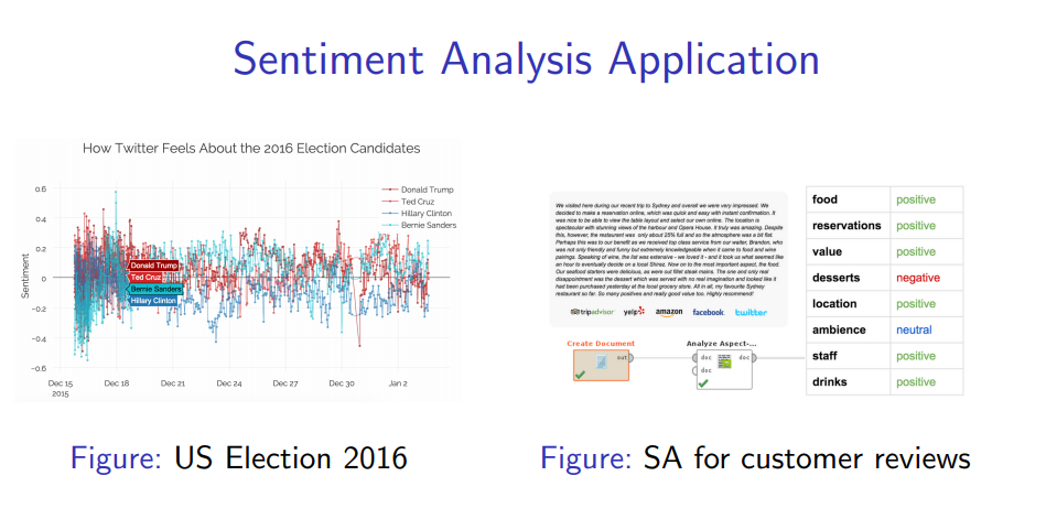 [Slide] Sentiment Analysis