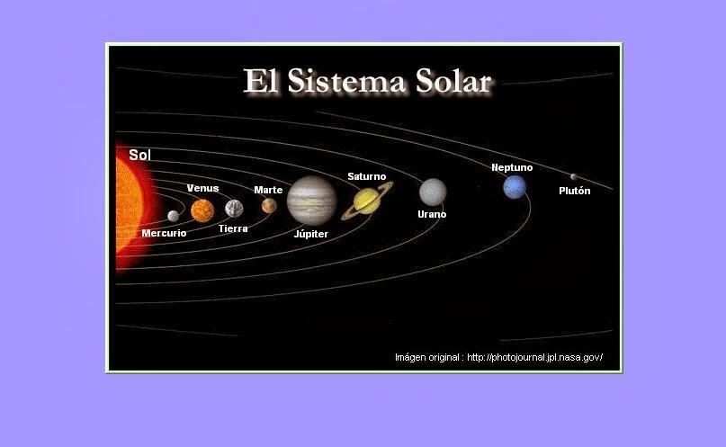 http://clic.xtec.cat/db/jclicApplet.jsp?project=http://clic.xtec.cat/projects/ssola3ca/jclic/ssola3ca.jclic.zip&lang=ca&title=El+sistema+solar