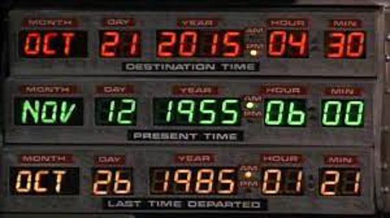 Regreso al futuro-Fecha en el DeLorean