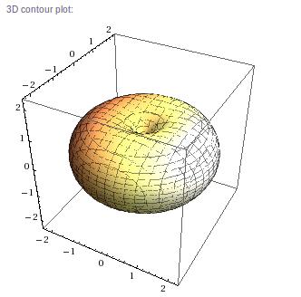 Construindo superfícies algébricas com Wolfram Alpha