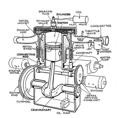 ian badcoe poetry lister d writing as mr three eighths rh ianbadcoe uk Lister Petter Diesel Engines Parts lister d engine diagram