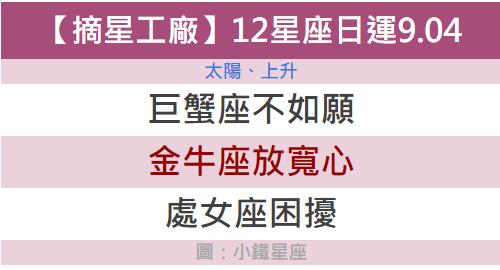 【摘星工廠】星吧每日運勢2018.09.04