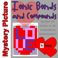 Ionic Bonding and Naming Mystery Picture