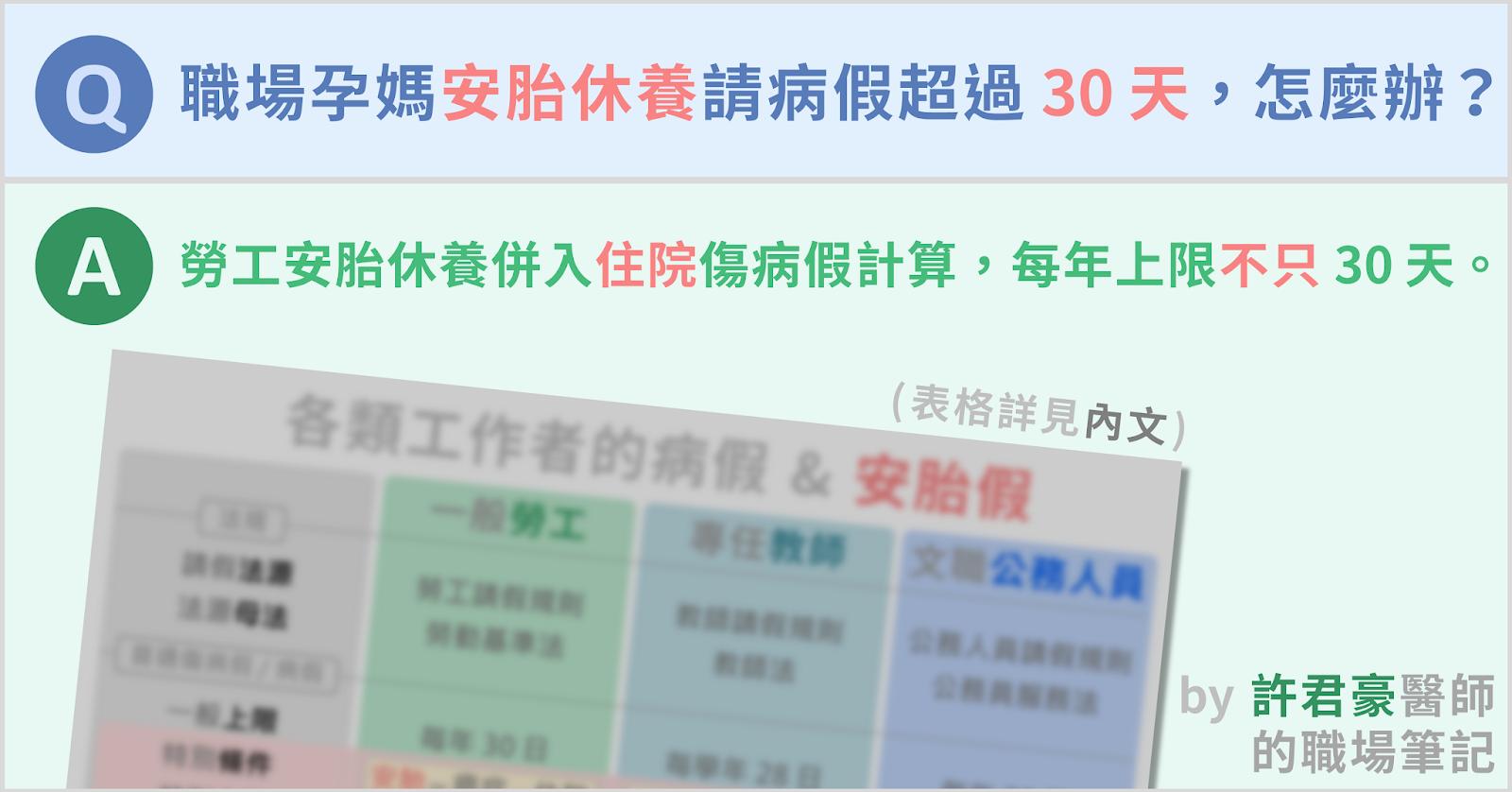 許君豪醫師 Jun-Hao Shih. MD: 職場孕媽:安胎休養請病假超過 30 天。怎麼辦?