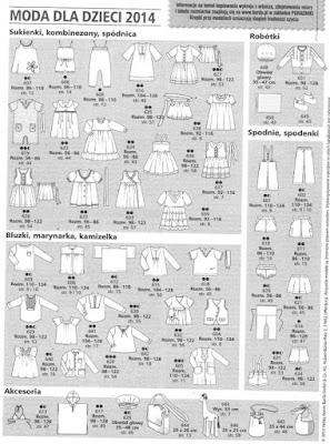 Wykaz modeli Burda. Moda dla dzieci 1/2014