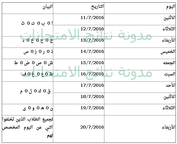 مواعيد استخراج بطاقات الاختبارات للكليات التى تطلب اداء اختبارات للقبول بها 2016