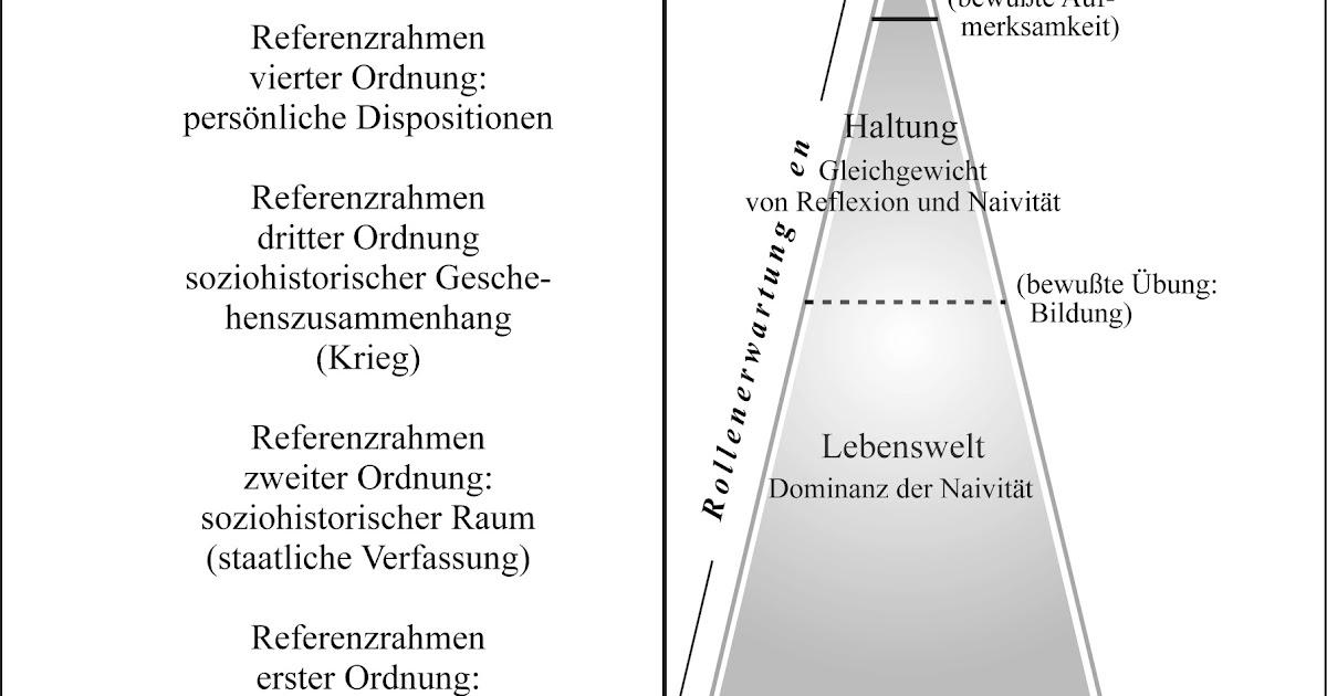 Erkenntnisethik: Sönke Neitzel/Harald Welzer, Soldaten. Protokolle ...