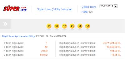 636. hafta Süper loto çıkan sayılar