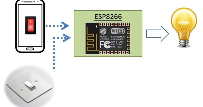 Smart light switch based on ESP8266 - Tutorials & Examples