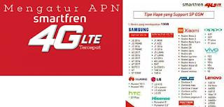 4 Cara Setting APN Smartfren 4G GSM Tercepat Biar Ngebut di semua android