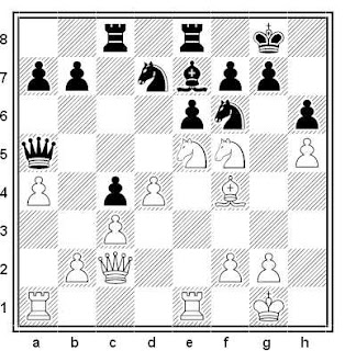 Posición de la partida de ajedrez Gaprindashvili - Nikolac (Hoogovens, 1977)