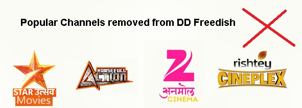 DD Free Dish removed 19 popular TV channels, 12 New Channels added
