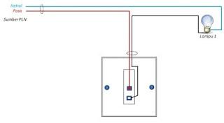 Instalasi saklar tunggal dan fiting lampu