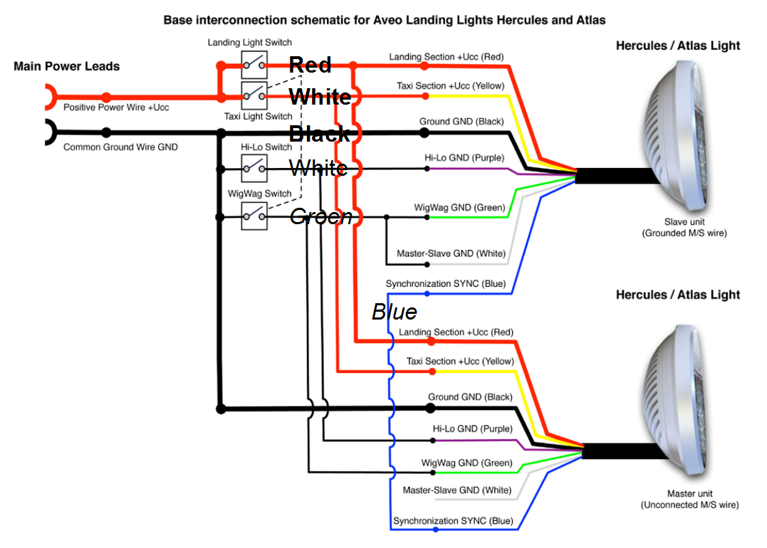 daytime running lights wiring harness diagram wiring diagram schematic